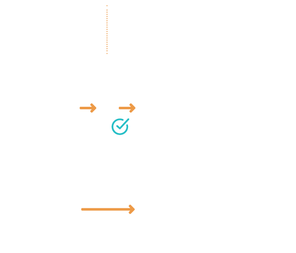 Robotic Process Automation - Winshuttle Software